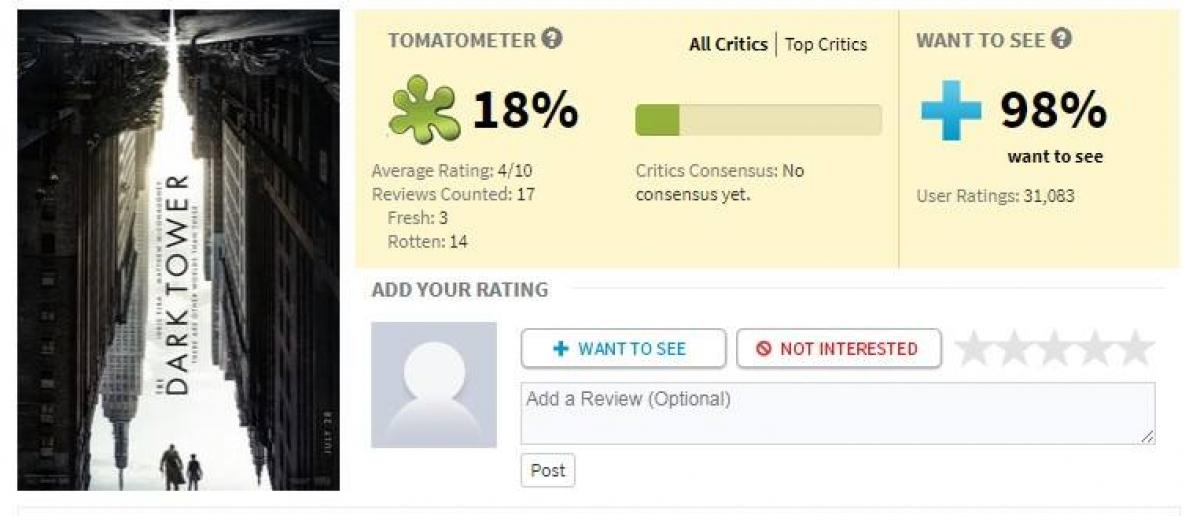 Ocena Mrocznej WieĹźy na RottenTomatoes - obrazek